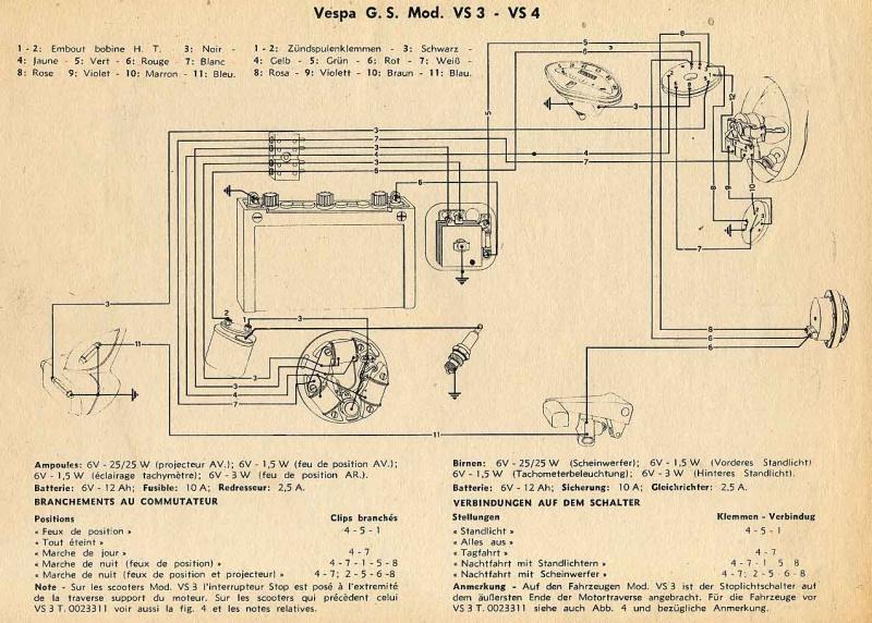 schaltplan vespa gs vs3 vs4 vespa lambretta wiki. Black Bedroom Furniture Sets. Home Design Ideas