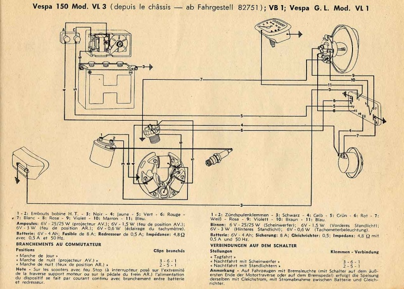 Schaltplan Vespa 150 VL3 (ab 82751)/VB1 und Vespa GL VL1 – Vespa ...