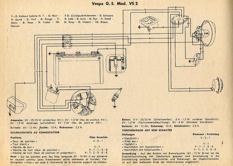 Schaltplan Vespa GS VS2 – Vespa Lambretta Wiki