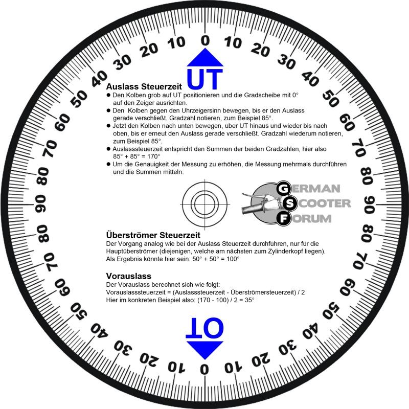Gradscheibe – Vespa Lambretta Wiki