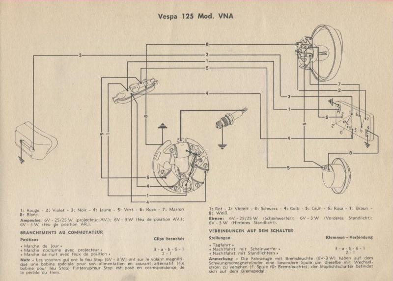 Schaltplan Vespa 125 VNA – Vespa Lambretta Wiki