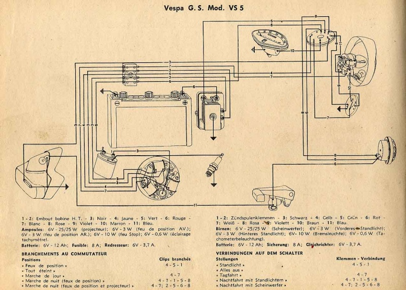 Schaltplan Vespa GS VS5 – Vespa Lambretta Wiki