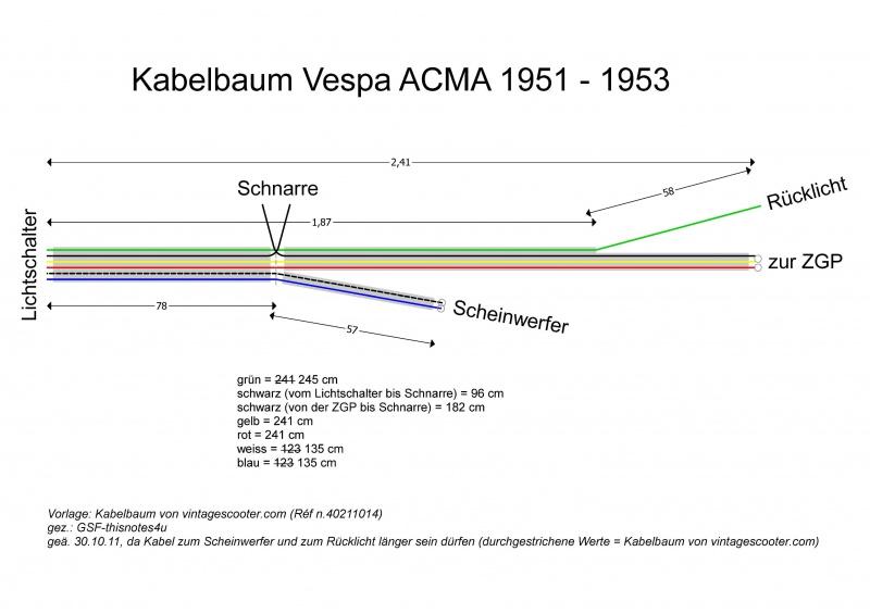 Schaltplan Vespa 125 ACMA – Vespa Lambretta Wiki