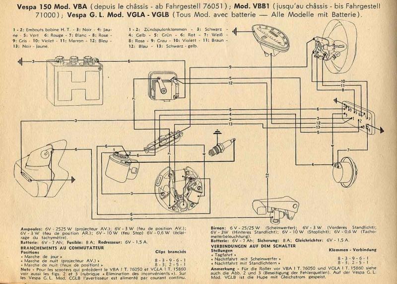 Schaltplan Vespa 150 VBA (ab 76051) /VBB und Vespa GL VGLA/VGLB (mit ...